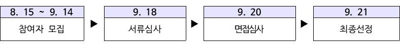8. 15 ~ 9. 14 참여자 모집,9. 18 서류심사,9. 20 면접심사,9. 21 최종선정